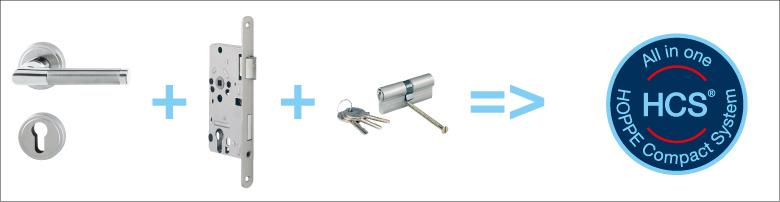HCS® is een uniek door HOPPE ontwikkeld product