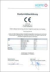 Deklaracja zgodności CE od HOPPEna eKlamkę ConnectHome na rozecie z nadajnikiem FR-415 iFR416(0,15 MB)