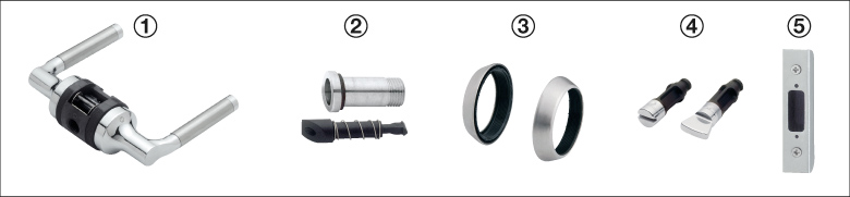 HCS® состоит из пяти компонентов