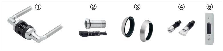 HCS®består av fem komponenter: